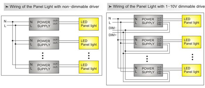 100lm w snowwhite led panel pros light co ,led high bay light connection diagram